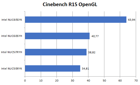 skylake_i5_cinebench