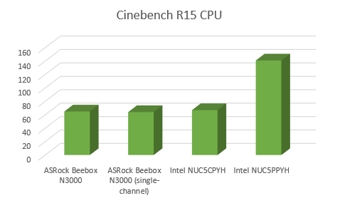 braswell_cinebench_cpu